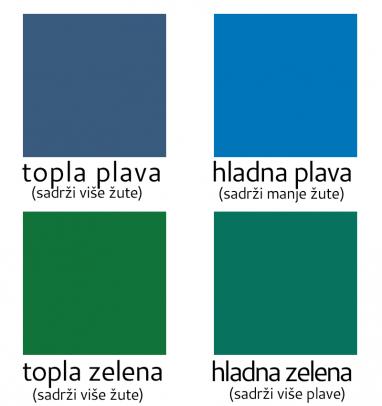 Zelena i plava za podton kože